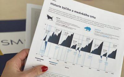 Historie býčího amedvědího trhu